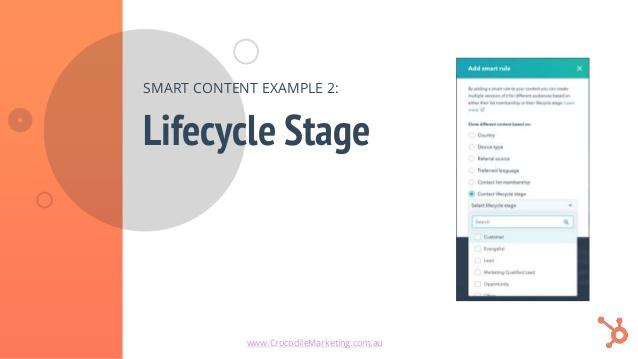 HubSpot Smart Content
